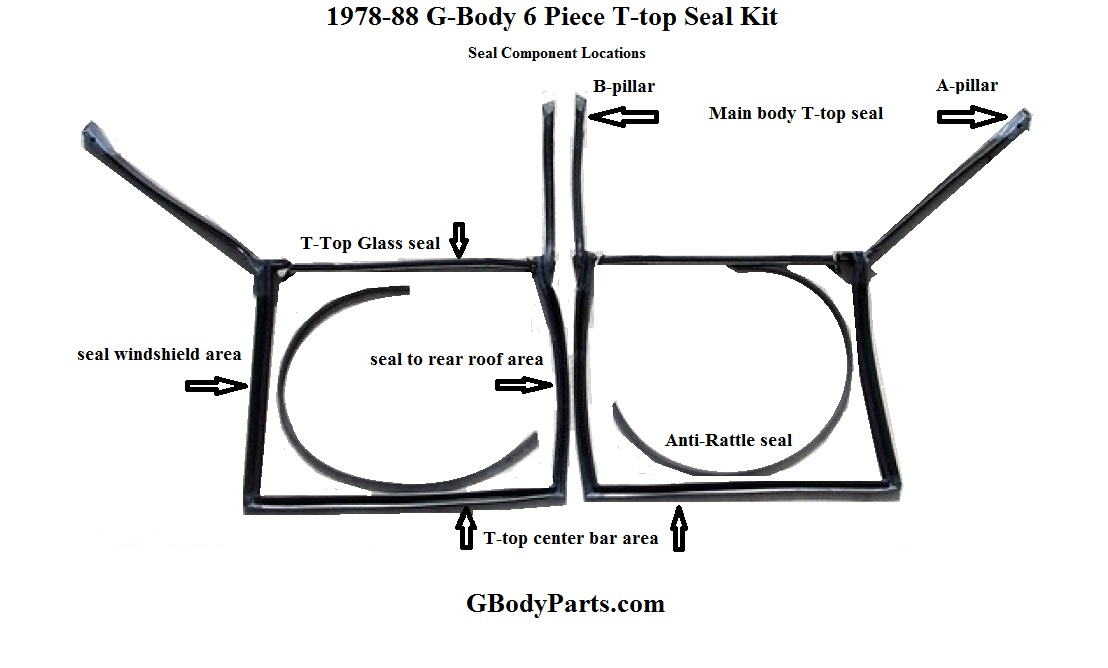 diagram of a left front sway bar on t